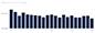 График зависимости размера документа от позиции в Яндексе.