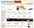 Как выглядел сайт «Связной» в 2009 году